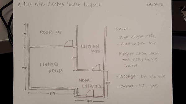 House Layout, rrgonzalez.com